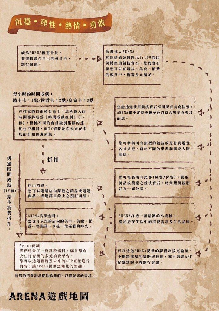 ARENA 遊戲主題餐廳 (19).jpg