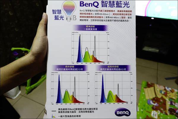 BenQ-開箱 (11).JPG